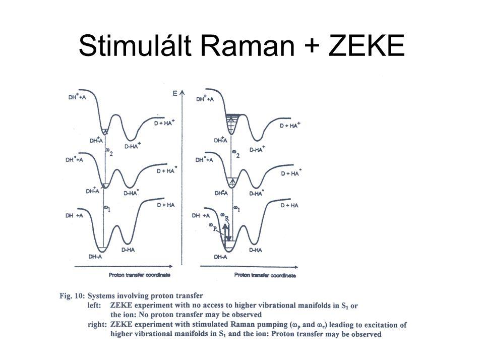 Stimulált Raman + ZEKE