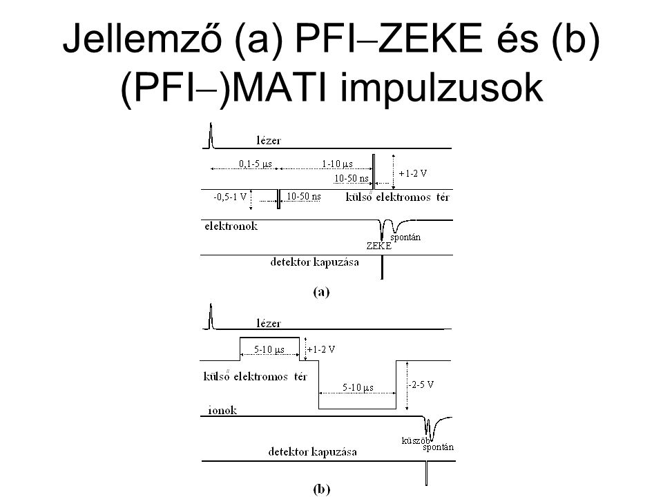Jellemző (a) PFI  ZEKE és (b) (PFI  )MATI impulzusok