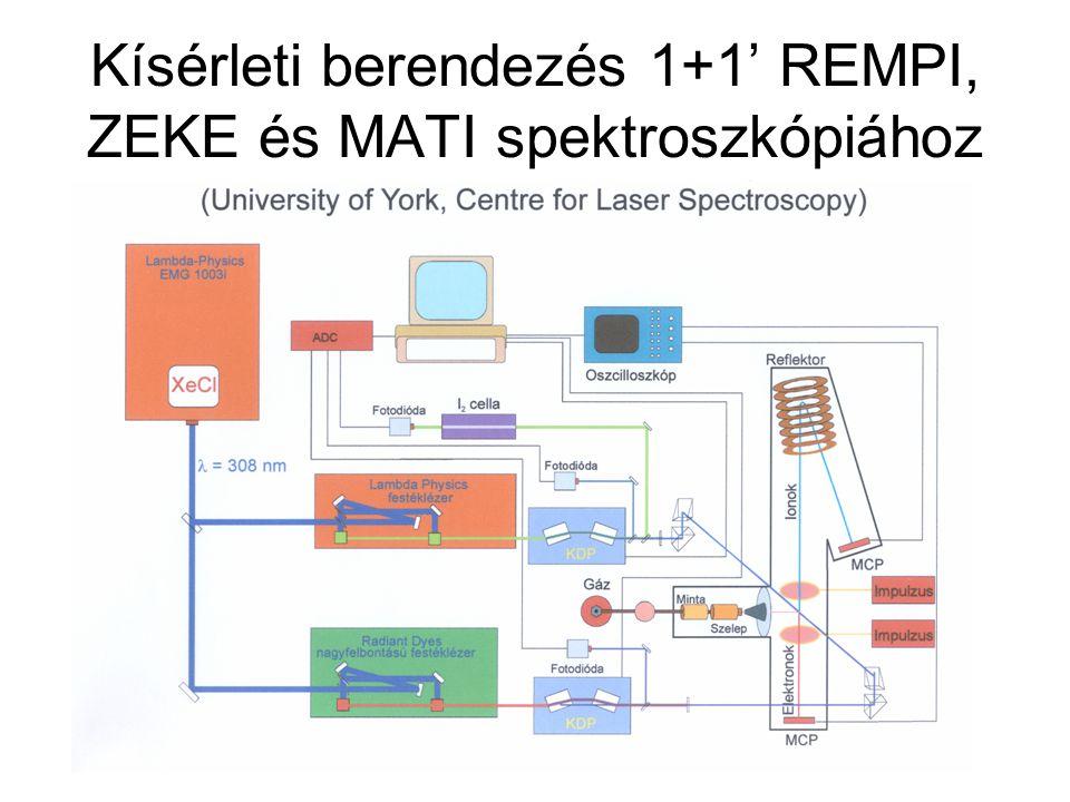 Kísérleti berendezés 1+1' REMPI, ZEKE és MATI spektroszkópiához