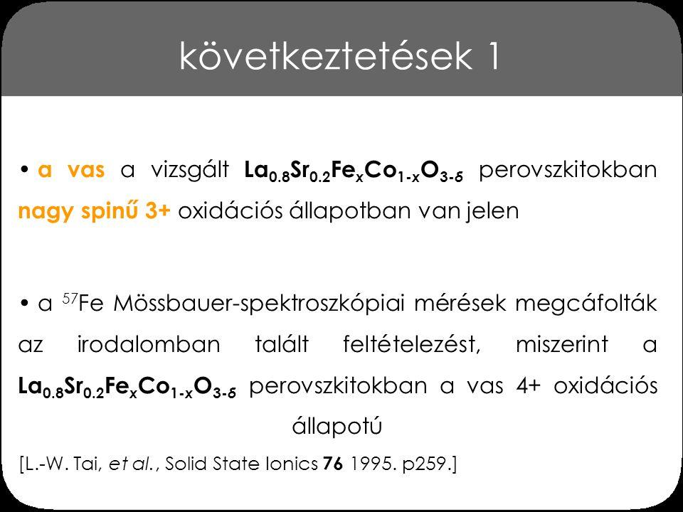következtetések 1 a vas a vizsgált La 0.8 Sr 0.2 Fe x Co 1- x O 3- δ perovszkitokban nagy spinű 3+ oxidációs állapotban van jelen a 57 Fe Mössbauer-sp