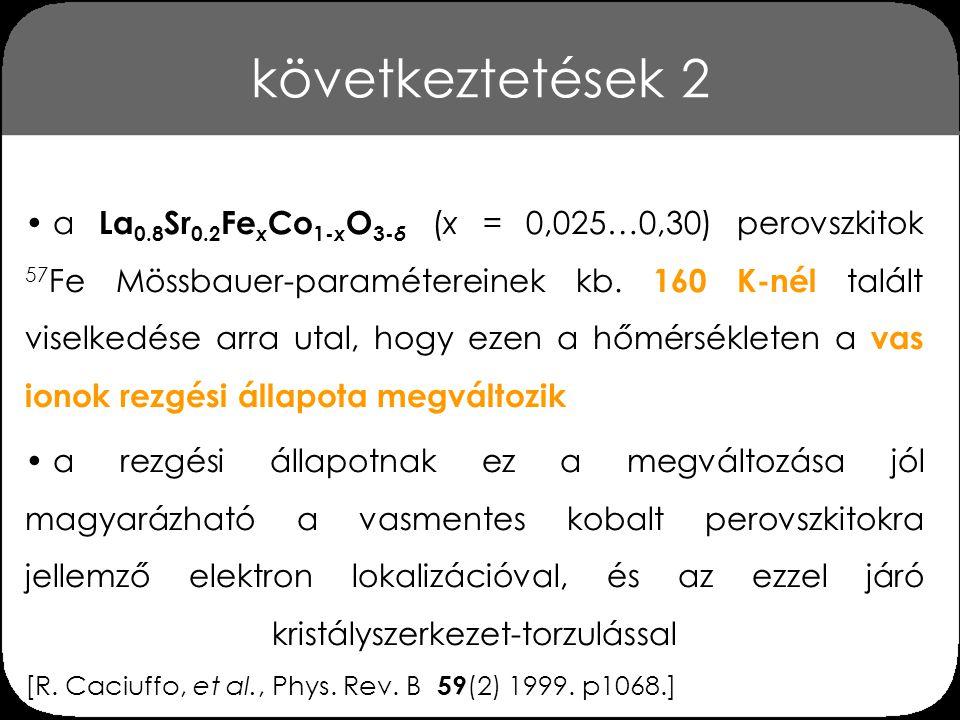következtetések 2 a La 0.8 Sr 0.2 Fe x Co 1- x O 3- δ (x = 0,025…0,30) perovszkitok 57 Fe Mössbauer-paramétereinek kb. 160 K-nél talált viselkedése ar