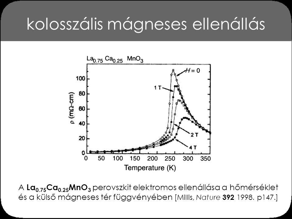 kolosszális mágneses ellenállás A La 0.75 Ca 0.25 MnO 3 perovszkit elektromos ellenállása a hőmérséklet és a külső mágneses tér függvényében [Millis, Nature 392 1998.