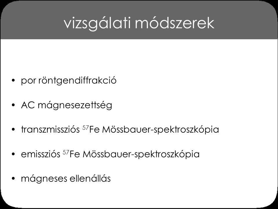 vizsgálati módszerek por röntgendiffrakció AC mágnesezettség transzmissziós 57 Fe Mössbauer-spektroszkópia emissziós 57 Fe Mössbauer-spektroszkópia má