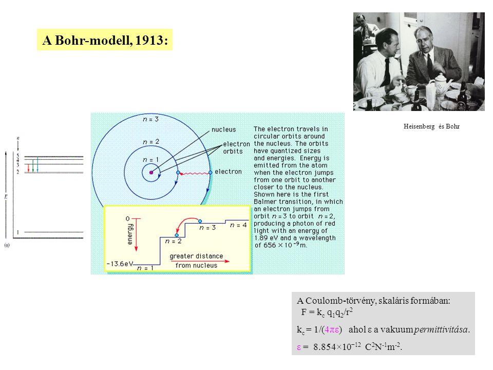 12 Heisenberg és Bohr A Coulomb-törvény, skaláris formában: F = k c q 1 q 2 /r 2 k c = 1/(4πε) ahol ε a vakuum permittivitása. ε = 8.854×10 −12 C 2 N