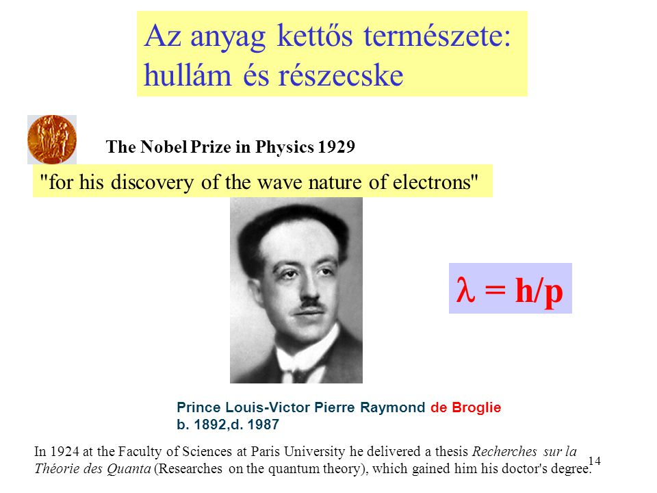 14 for his discovery of the wave nature of electrons The Nobel Prize in Physics 1929 Prince Louis-Victor Pierre Raymond de Broglie b.