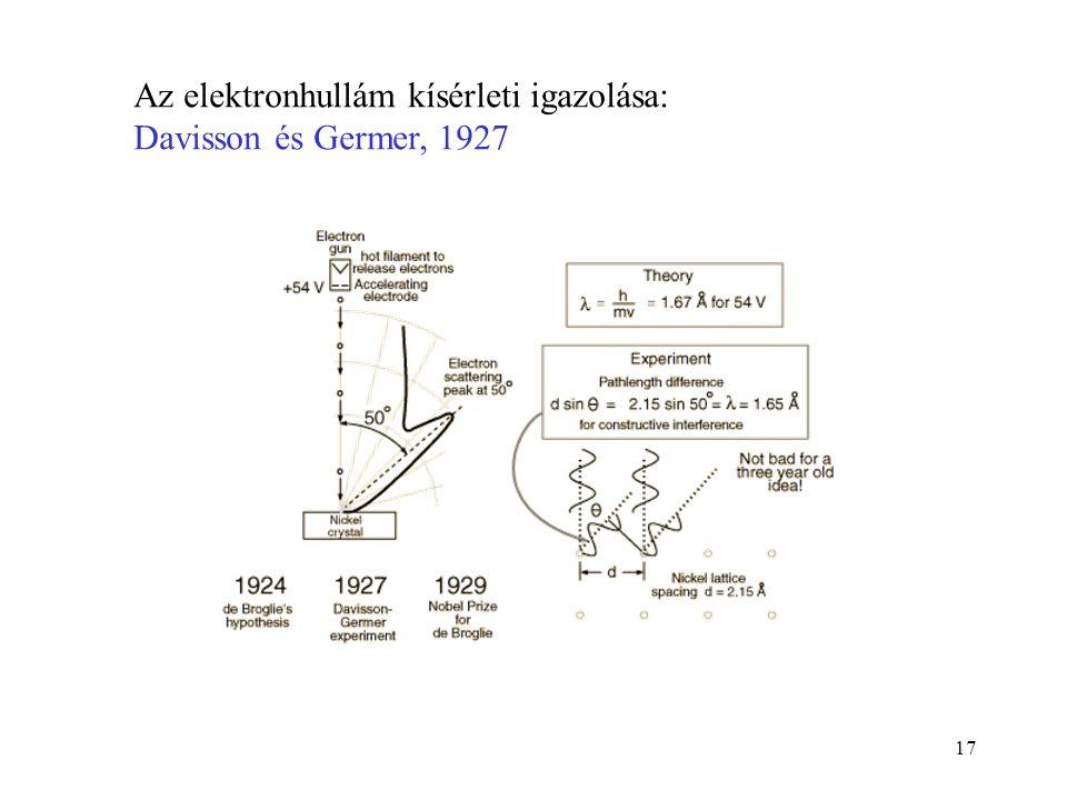 17 Az elektronhullám kísérleti igazolása: Davisson és Germer, 1927