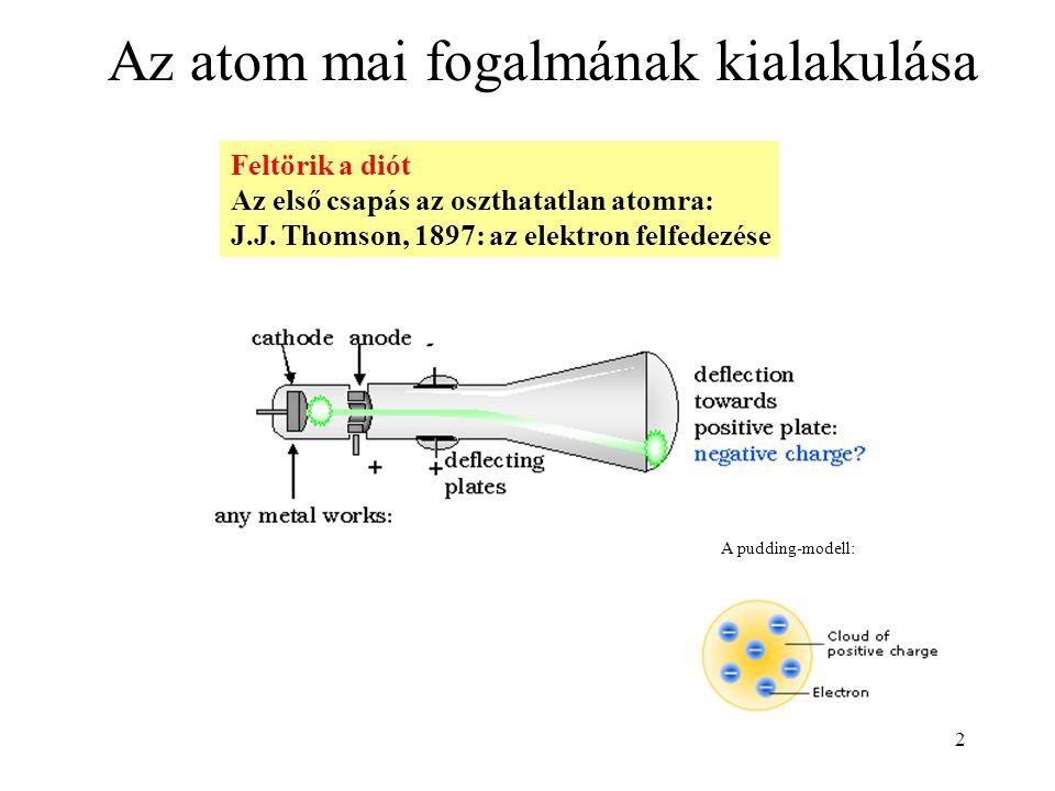 2 Feltörik a diót Az első csapás az oszthatatlan atomra: J.J. Thomson, 1897: az elektron felfedezése A pudding-modell: Az atom mai fogalmának kialakul