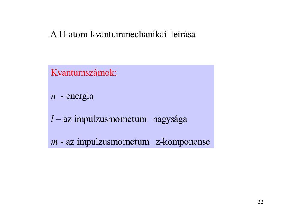 22 Kvantumszámok: n - energia l – az impulzusmometum nagysága m - az impulzusmometum z-komponense A H-atom kvantummechanikai leírása