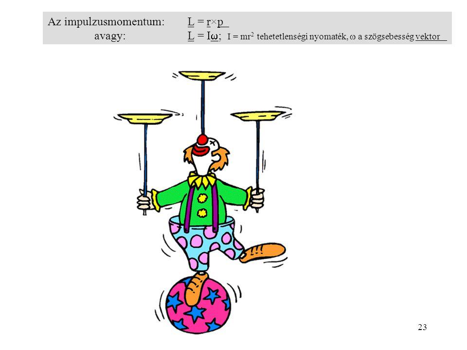 23 Az impulzusmomentum: L = r×p avagy:L = I  ; I = mr 2 tehetetlenségi nyomaték,  a szögsebesség vektor