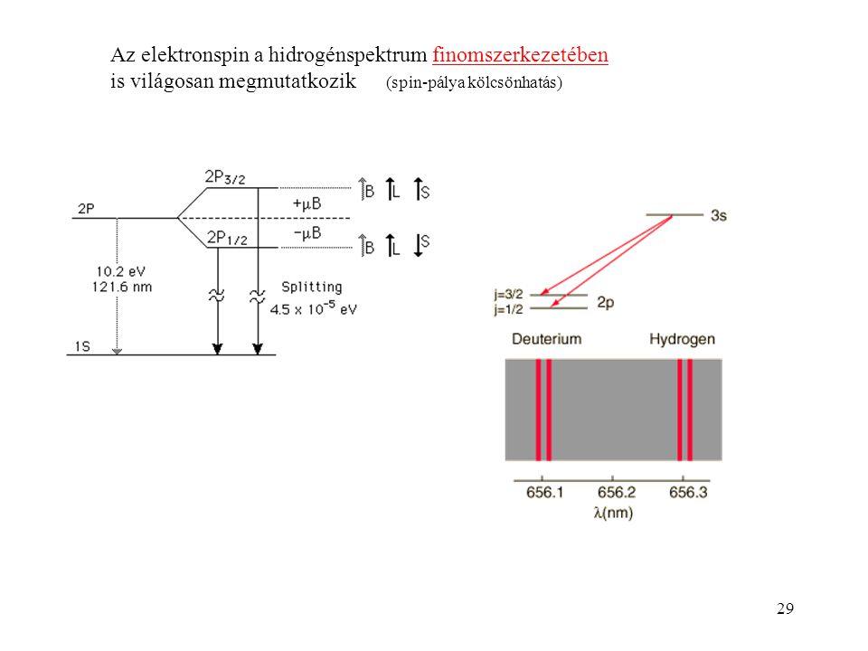 29 Az elektronspin a hidrogénspektrum finomszerkezetében is világosan megmutatkozik (spin-pálya kölcsönhatás)