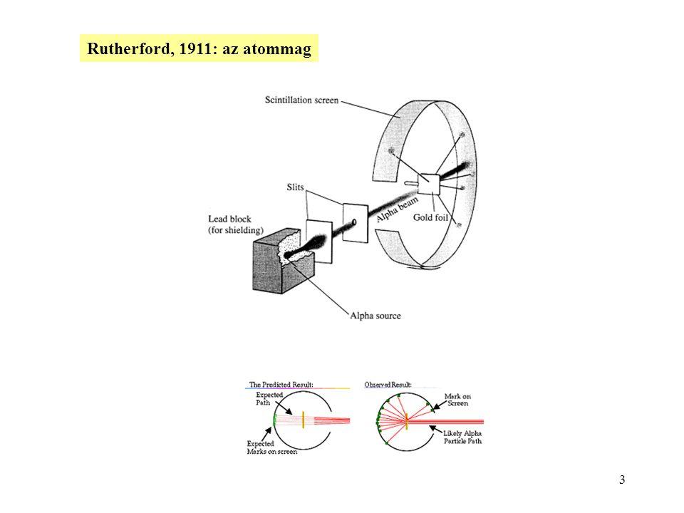 3 Rutherford, 1911: az atommag