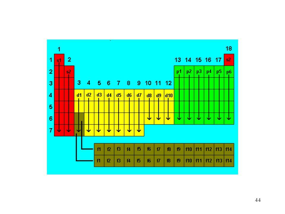 45 Melyik a legnagyobb rendszámú atom.