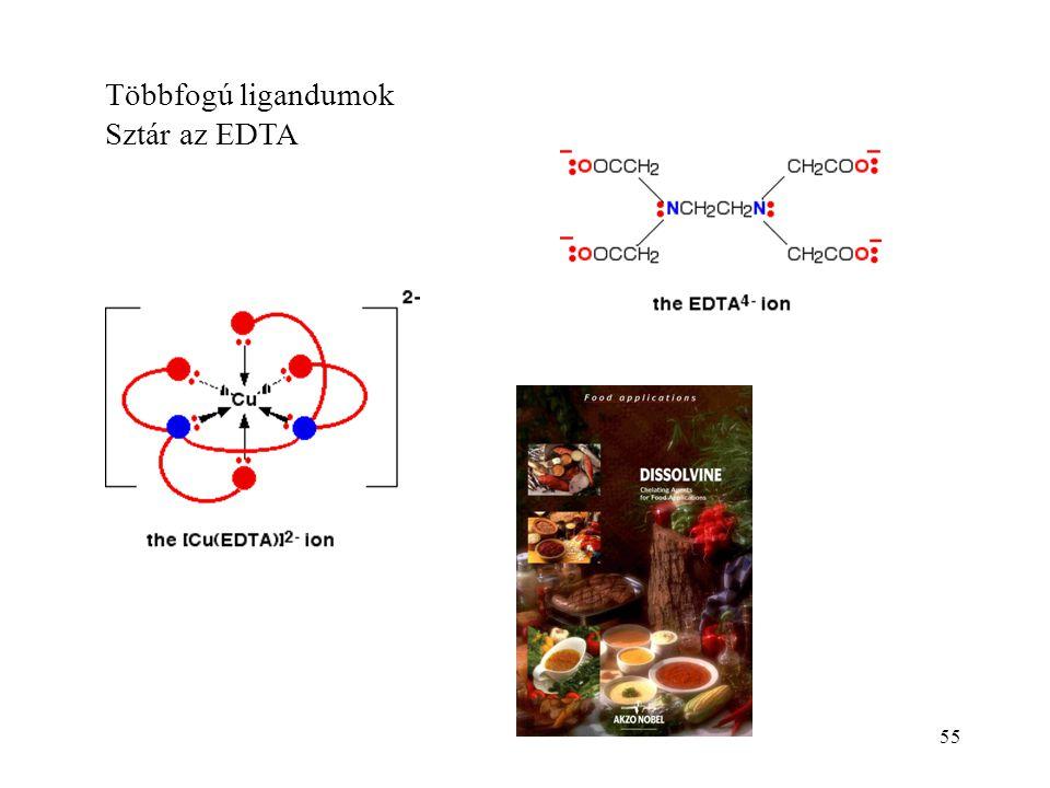 55 Többfogú ligandumok Sztár az EDTA