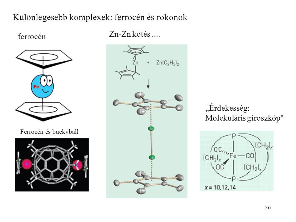 """56 Különlegesebb komplexek: ferrocén és rokonok Ferrocén és buckyball Zn-Zn kötés.... """"Érdekesség: Molekuláris giroszkóp"""