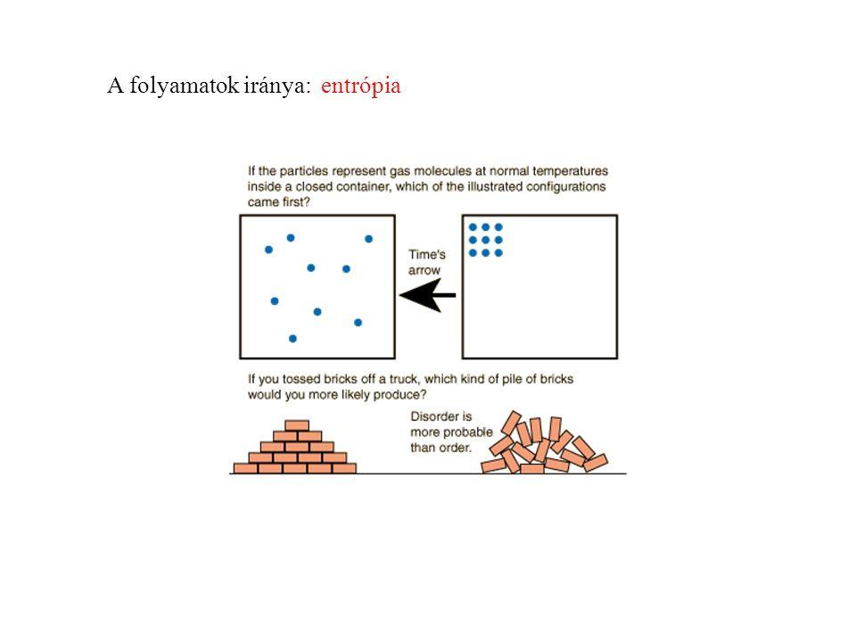 A folyamatok iránya: entrópia
