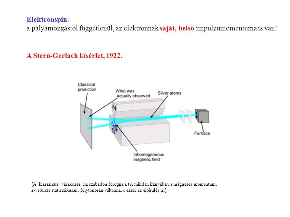 Elektronspin: a pályamozgástól függetlenül, az elektronnak saját, belső impulzumomentuma is van.