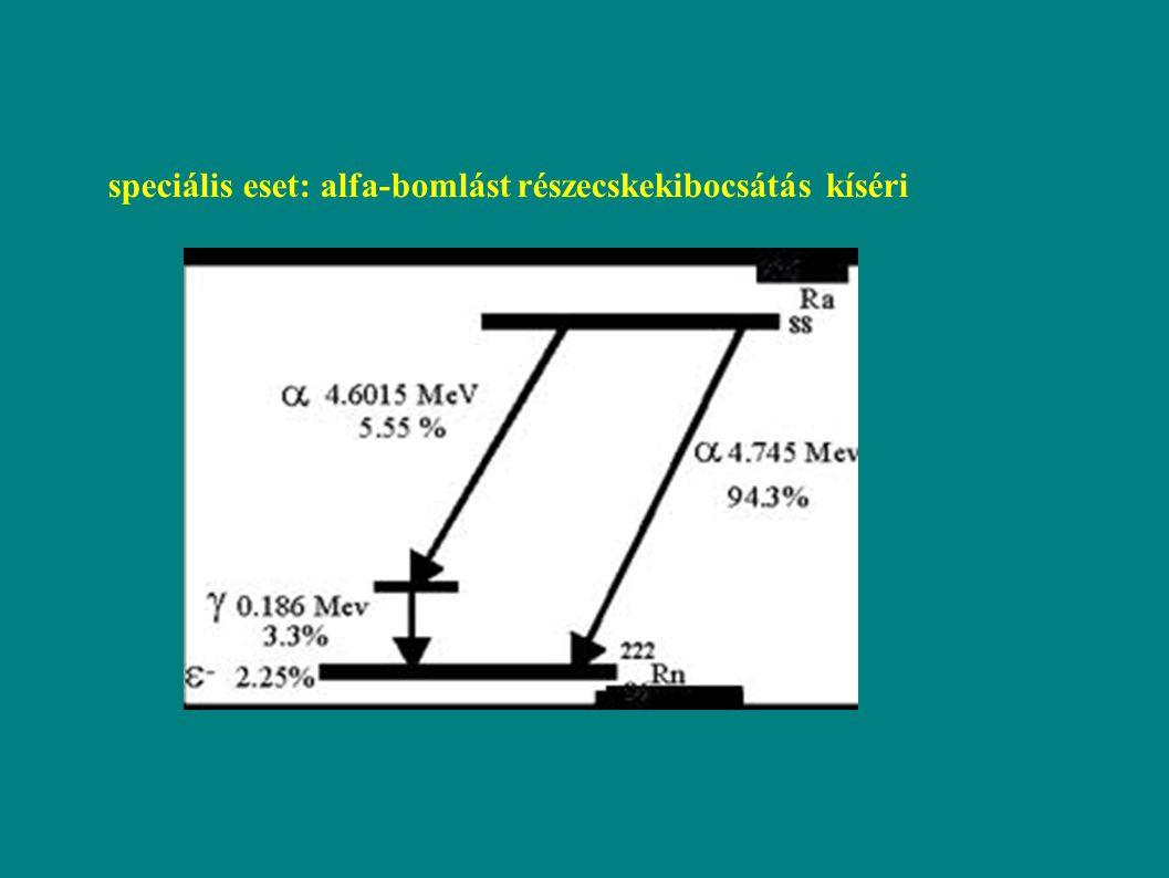 Béta-bomlás összefoglaló név;  -,  +, EC, (kettős béta) energia-eloszlás