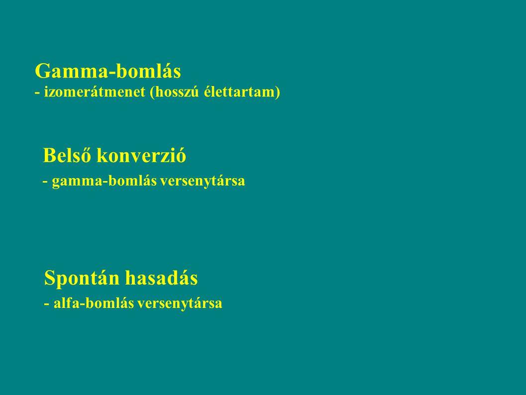 Gamma-bomlás - izomerátmenet (hosszú élettartam) Belső konverzió - gamma-bomlás versenytársa Spontán hasadás - alfa-bomlás versenytársa