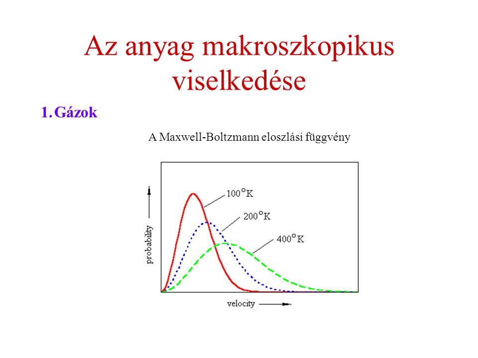 Az anyag makroszkopikus viselkedése 1. Gázok A Maxwell-Boltzmann eloszlási függvény