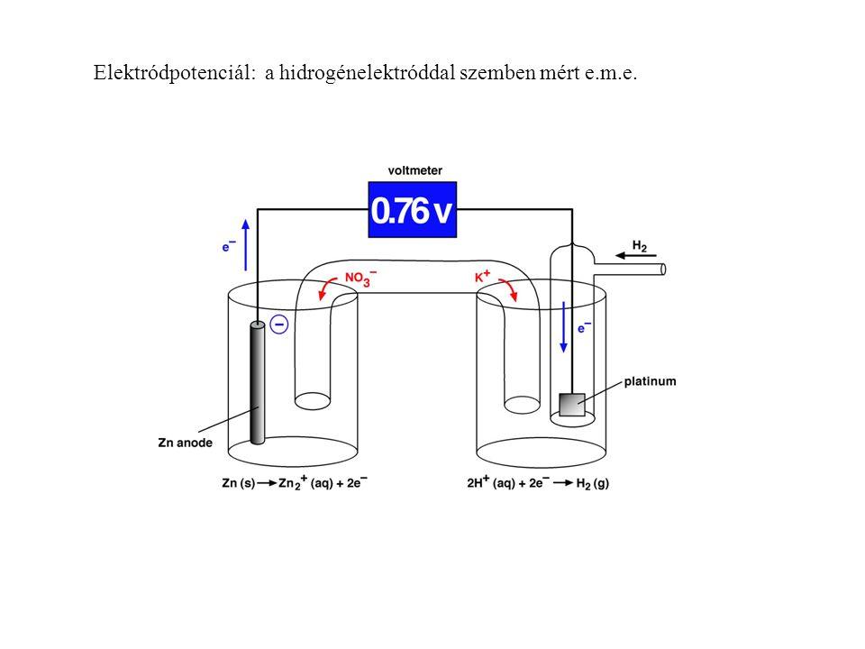Elektródpotenciál: a hidrogénelektróddal szemben mért e.m.e.