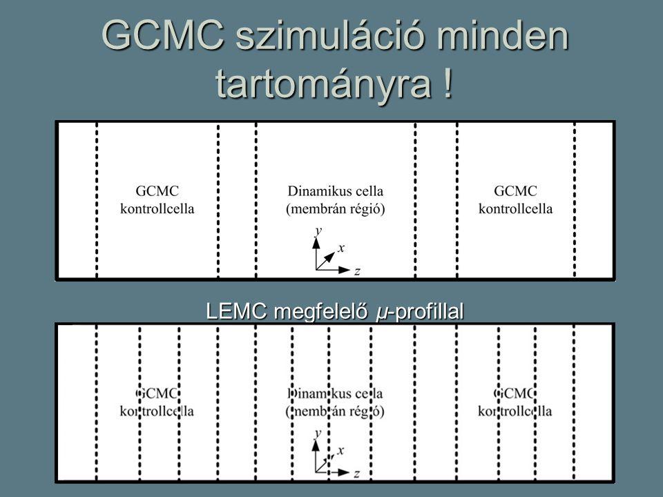 GCMC szimuláció minden tartományra ! LEMC megfelelő µ-profillal