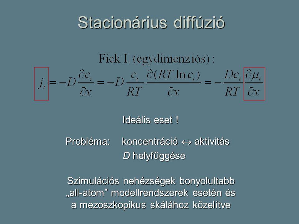 Stacionárius diffúzió Ideális eset .