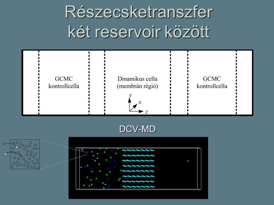 Részecsketranszfer két reservoir között DCV-MD