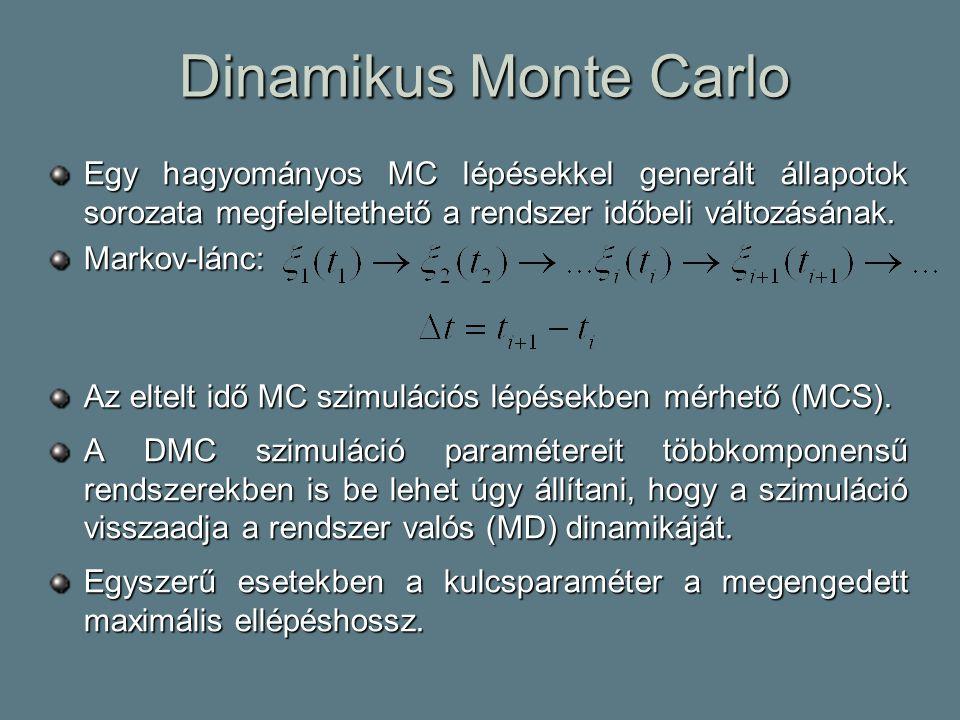 Dinamikus Monte Carlo Egy hagyományos MC lépésekkel generált állapotok sorozata megfeleltethető a rendszer időbeli változásának.
