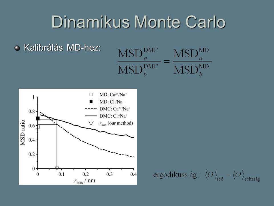 Dinamikus Monte Carlo Kalibrálás MD-hez: