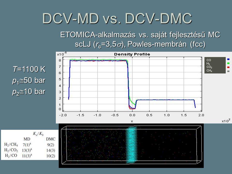 DCV-MD vs.DCV-DMC ETOMICA-alkalmazás vs.