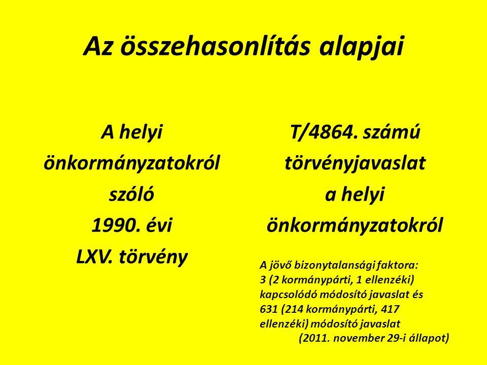 Az összehasonlítás alapjai A helyi önkormányzatokról szóló 1990.