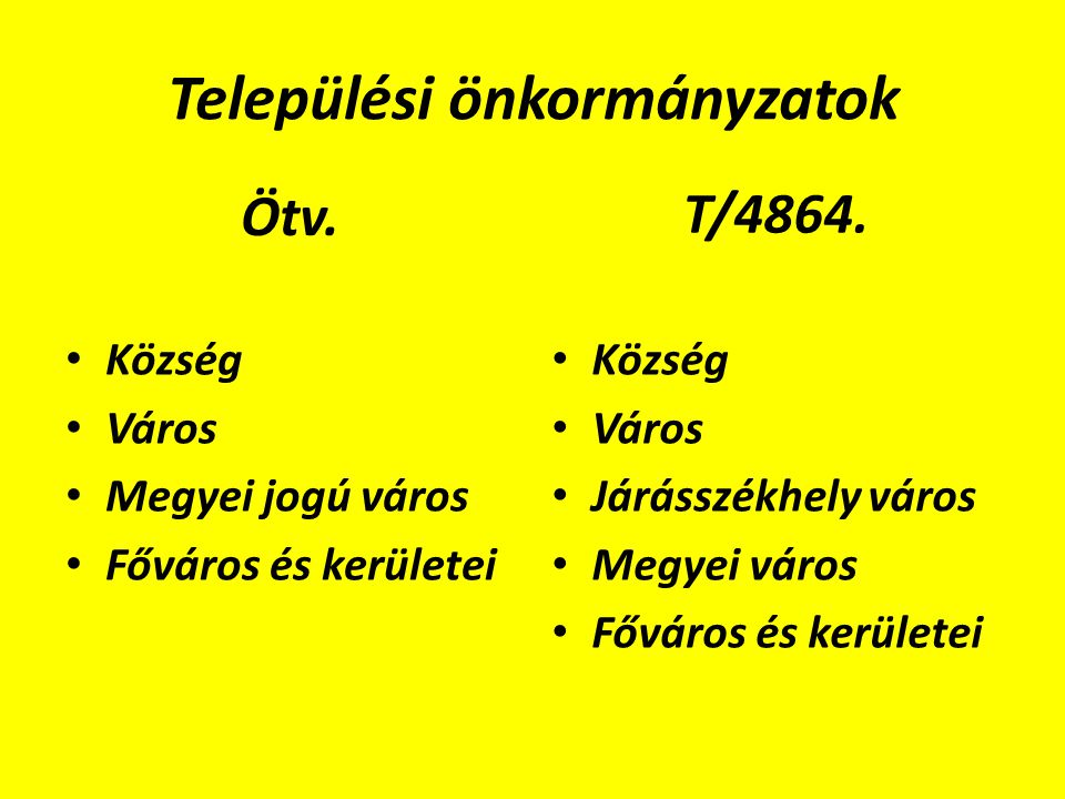 Települési önkormányzatok Ötv. Község Város Megyei jogú város Főváros és kerületei T/4864.