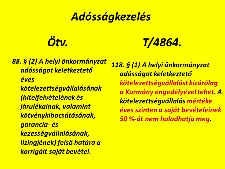Adósságkezelés Ötv. 88.