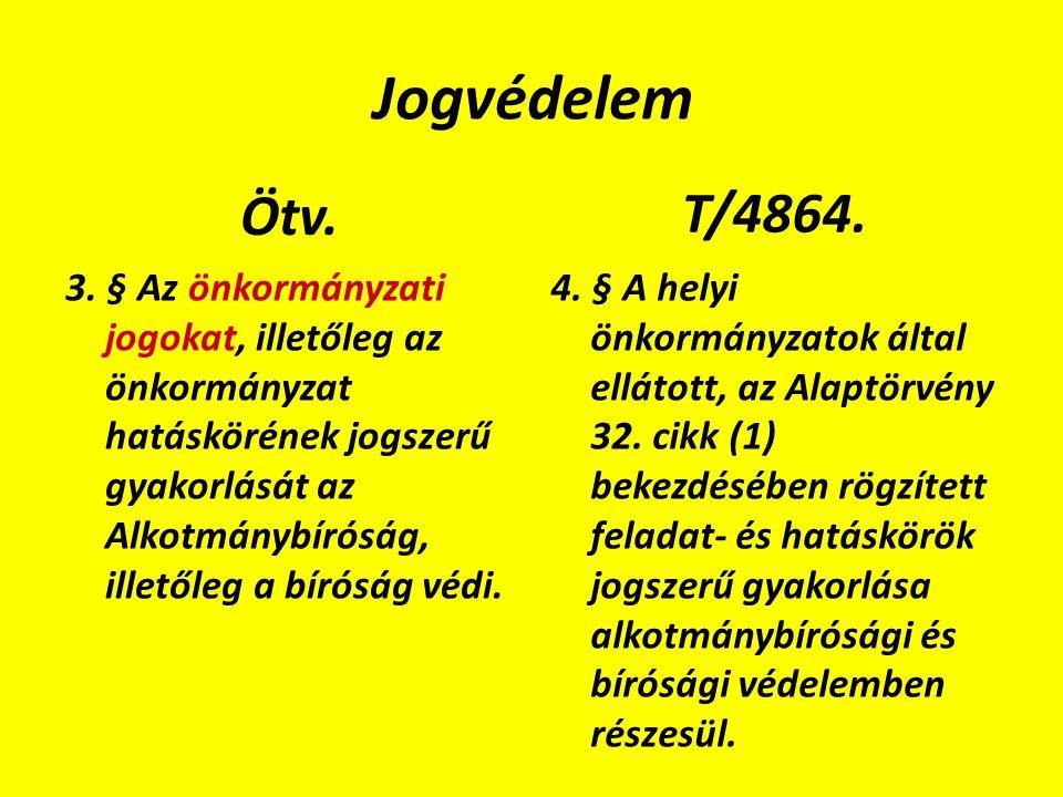 Helyi önkormányzati képviselő T/4864.30.