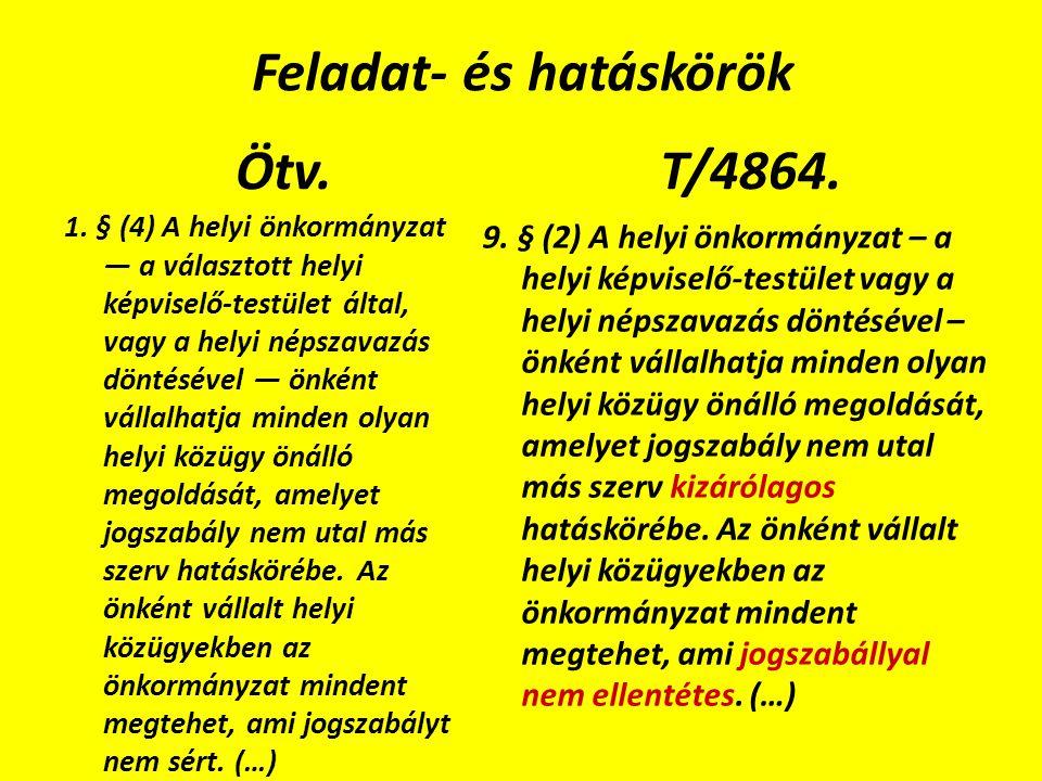 Helyi önkormányzati képviselő Ötv.20.