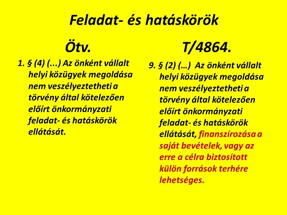 Törvényességi felügyelet T/4864.Eszközei: 131.