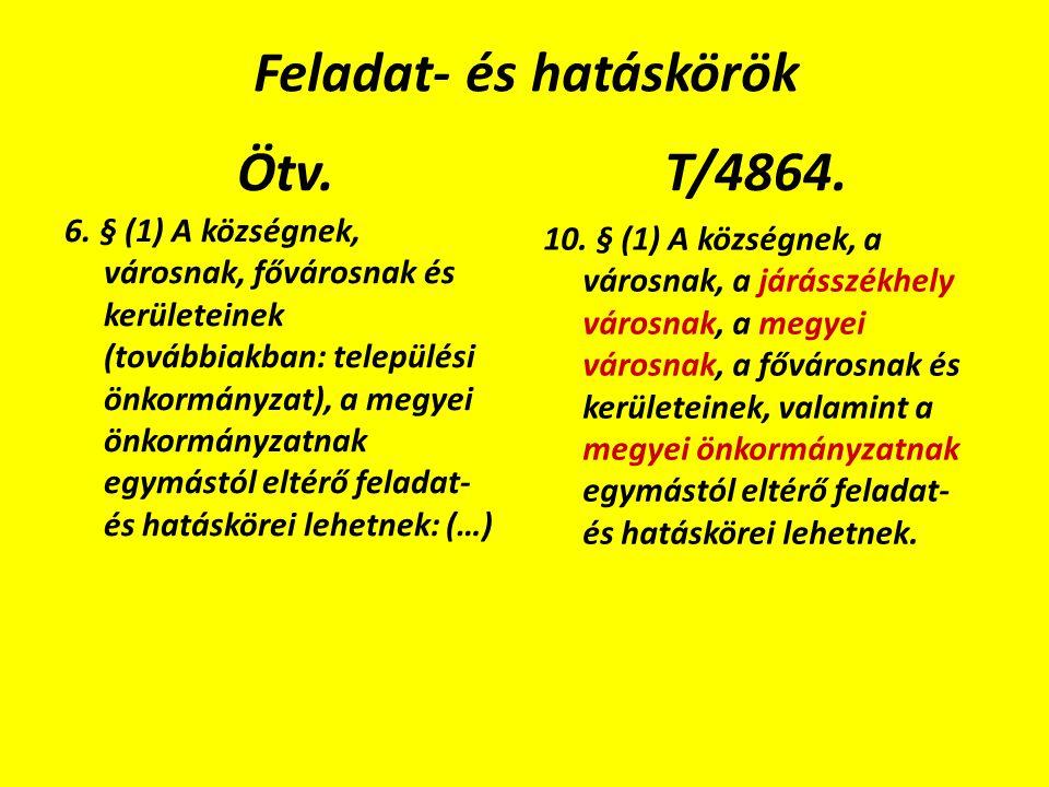 Helyi önkormányzati képviselő T/4864.37.