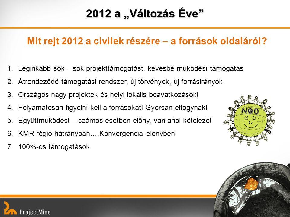 """2012 a """"Változás Éve"""" Mit rejt 2012 a civilek részére – a források oldaláról? 1.Leginkább sok – sok projekttámogatást, kevésbé működési támogatás 2.Át"""