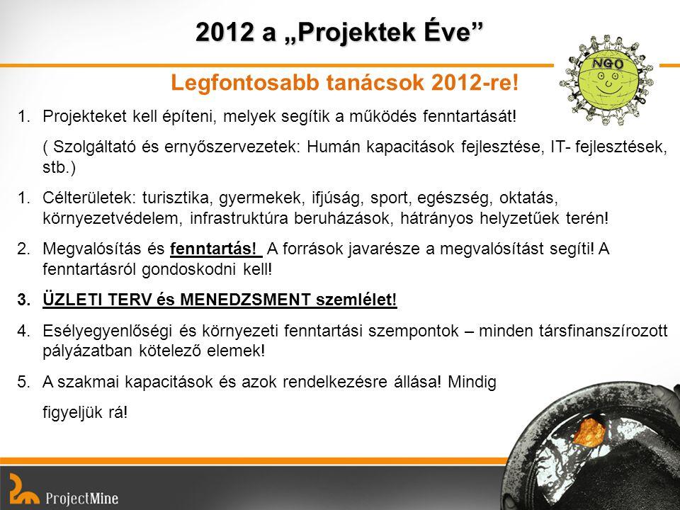 """2012 a """"Projektek Éve"""" Legfontosabb tanácsok 2012-re! 1.Projekteket kell építeni, melyek segítik a működés fenntartását! ( Szolgáltató és ernyőszervez"""