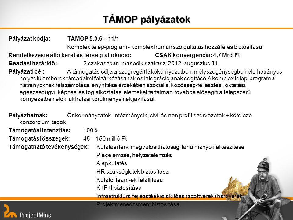 TÁMOP pályázatok Pályázat kódja: TÁMOP 5.3.6 – 11/1 Komplex telep-program - komplex humán szolgáltatás hozzáférés biztosítása Rendelkezésre álló keret