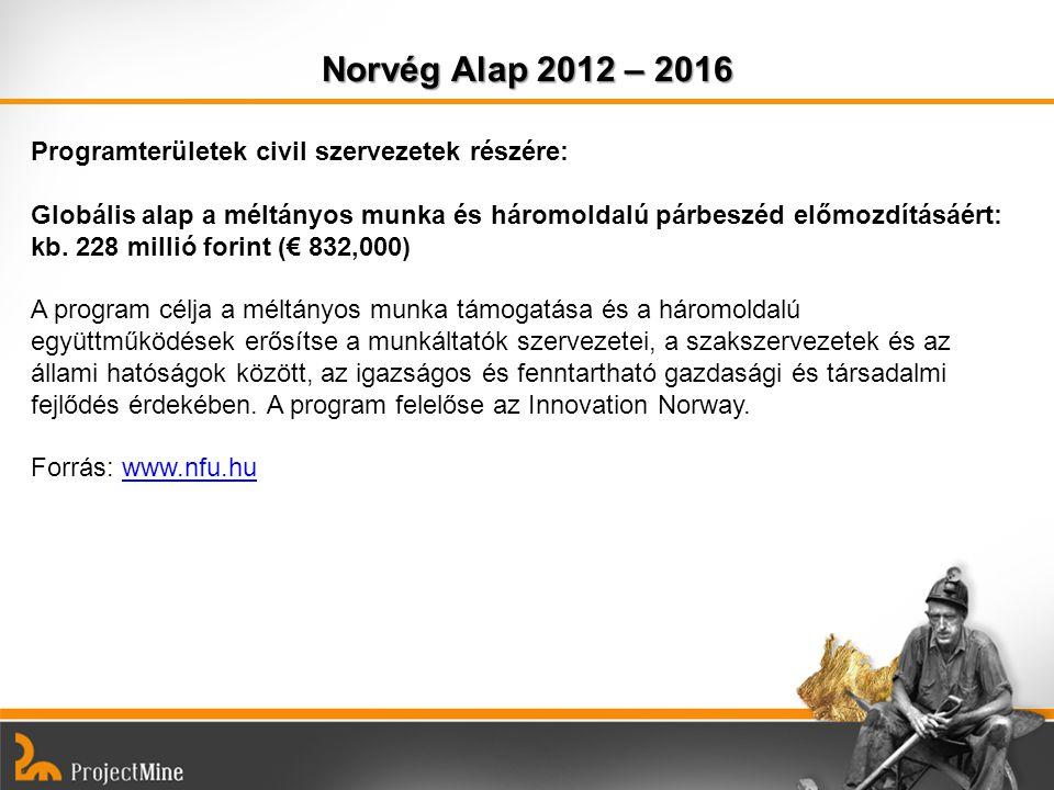 Norvég Alap 2012 – 2016 Programterületek civil szervezetek részére: Globális alap a méltányos munka és háromoldalú párbeszéd előmozdításáért: kb. 228