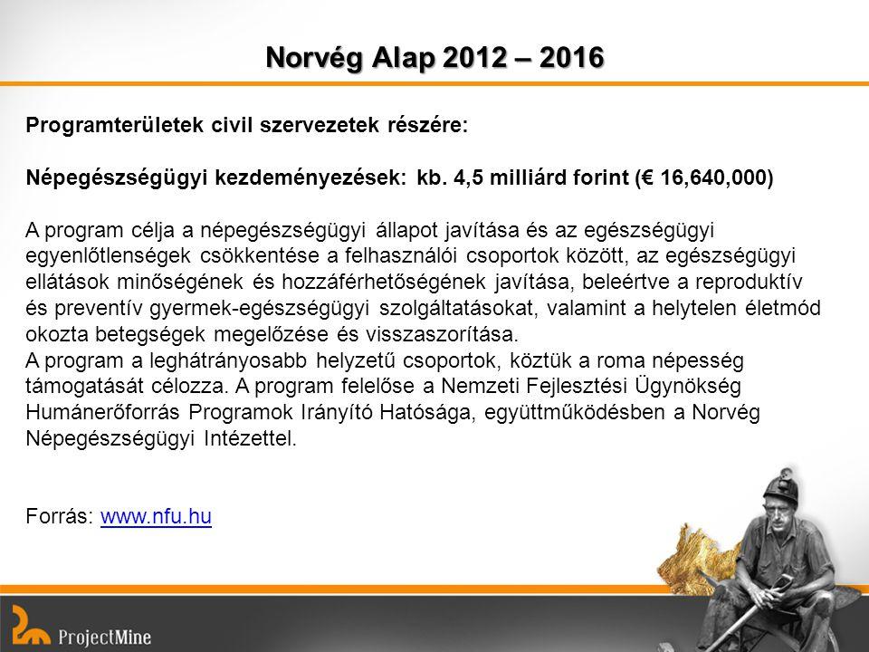 Norvég Alap 2012 – 2016 Programterületek civil szervezetek részére: Népegészségügyi kezdeményezések: kb. 4,5 milliárd forint (€ 16,640,000) A program