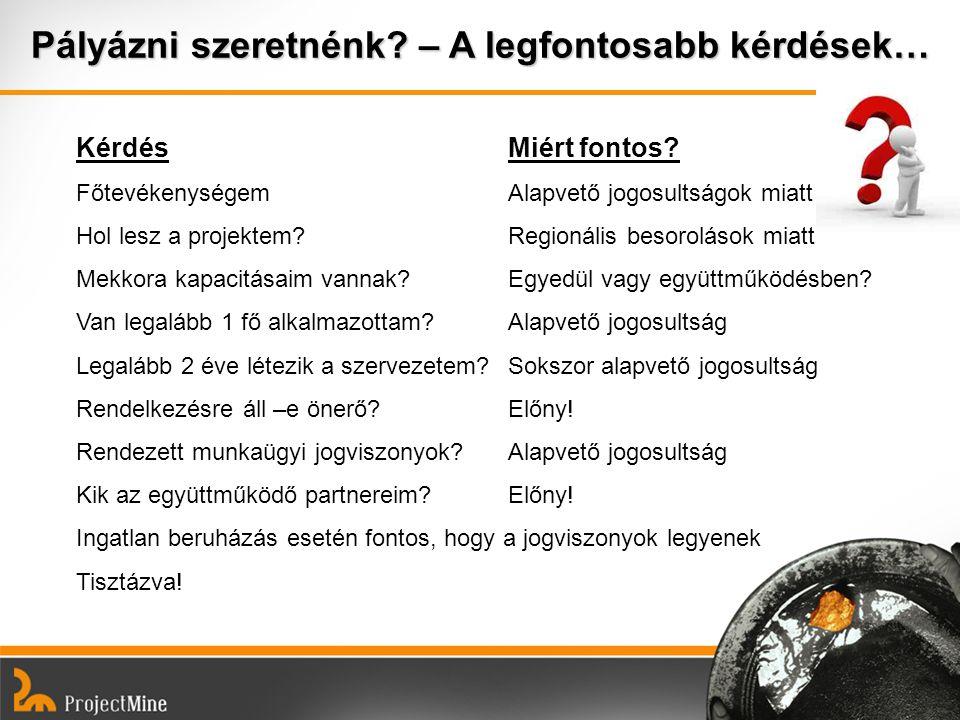 TÁMOP pályázatok Pályázat kódja: TÁMOP 6.1.2 / 11 / A.