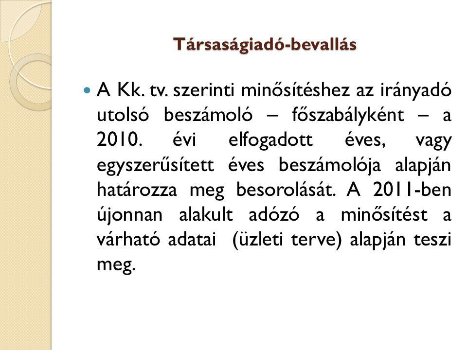 75 Ha az adózónak külföldön van telephelye, és a telephelye szerinti állam és a Magyar Köztársaság között hatályos egyezmény van a kettős adóztatás elkerülésére, akkor a jövedelem-(nyereség-) minimum nem tartalmazza a külföldi telephely korrigált bevétele alapján számított jövedelem- (nyereség-) minimumot.