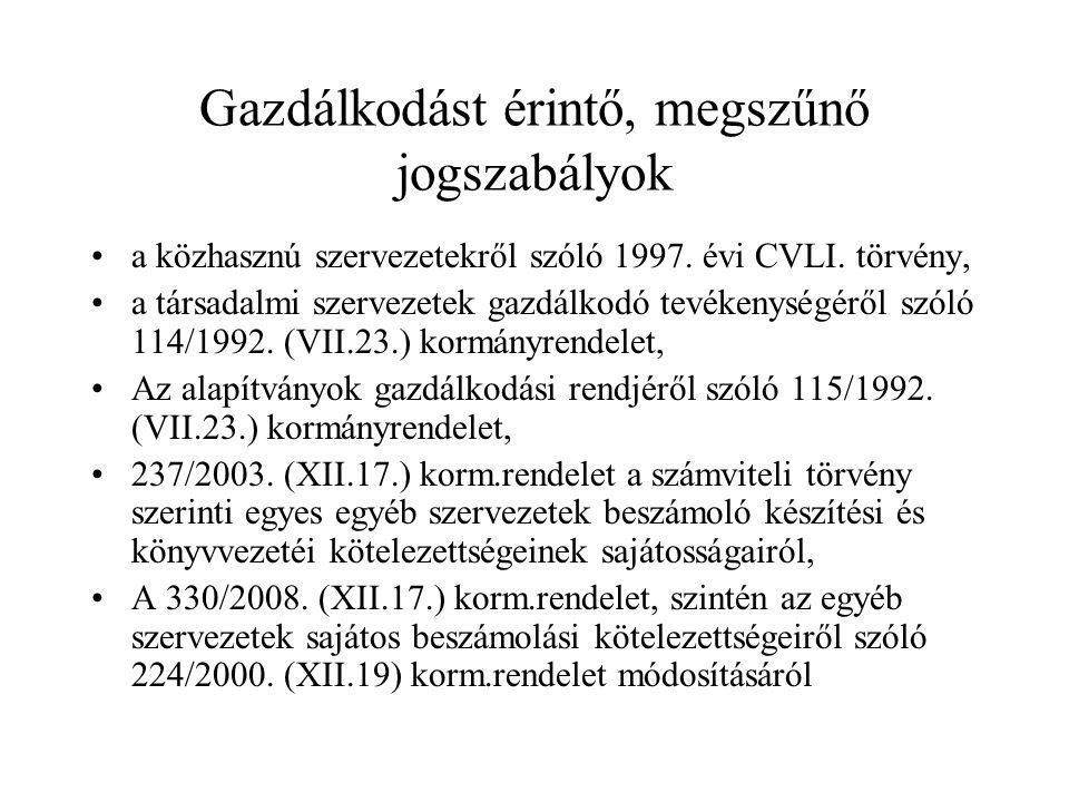 Gazdálkodást érintő, megszűnő jogszabályok a közhasznú szervezetekről szóló 1997. évi CVLI. törvény, a társadalmi szervezetek gazdálkodó tevékenységér