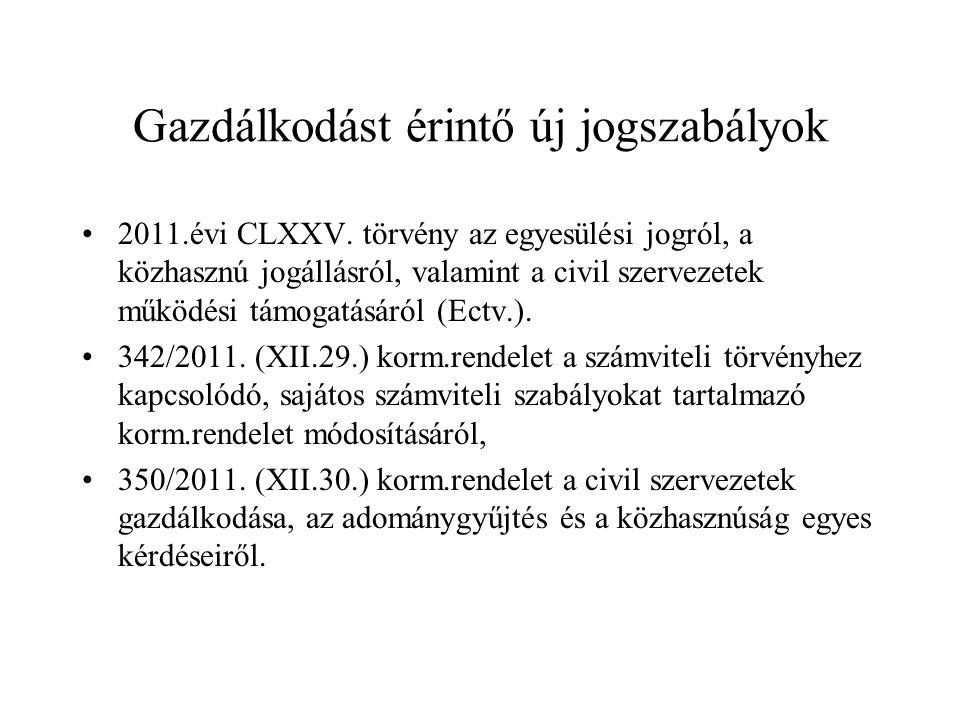 Gazdálkodást érintő új jogszabályok 2011.évi CLXXV. törvény az egyesülési jogról, a közhasznú jogállásról, valamint a civil szervezetek működési támog