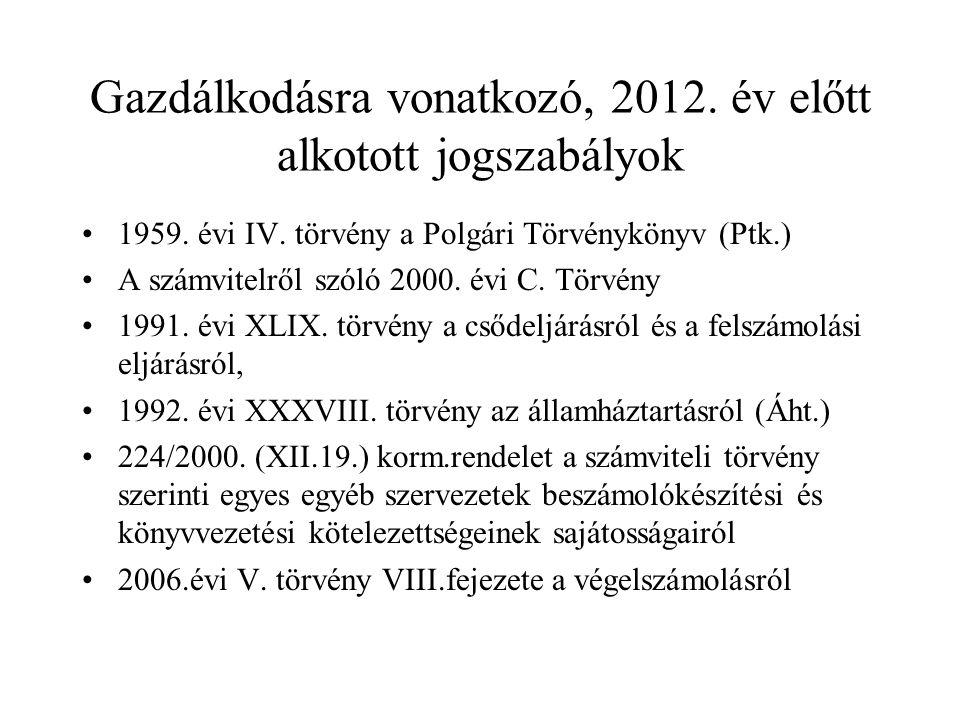 Gazdálkodásra vonatkozó, 2012. év előtt alkotott jogszabályok 1959. évi IV. törvény a Polgári Törvénykönyv (Ptk.) A számvitelről szóló 2000. évi C. Tö