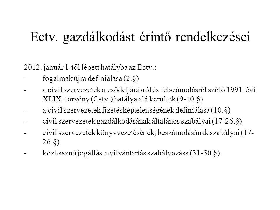 Ectv. gazdálkodást érintő rendelkezései 2012. január 1-től lépett hatályba az Ectv.: -fogalmak újra definiálása (2.§) -a civil szervezetek a csődeljár