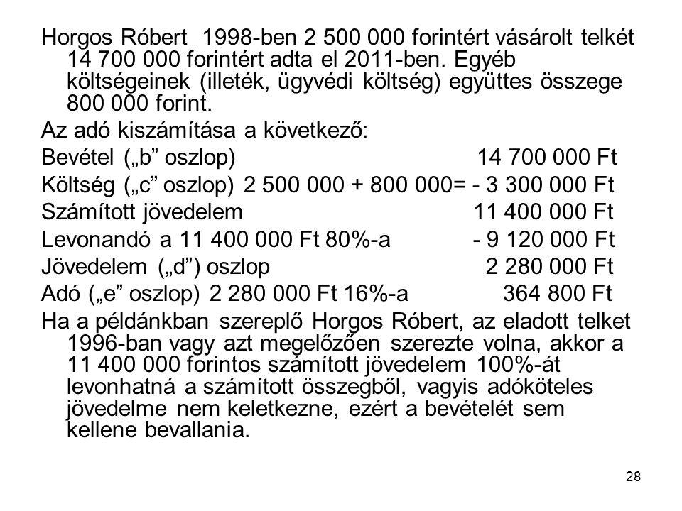 28 Horgos Róbert 1998-ben 2 500 000 forintért vásárolt telkét 14 700 000 forintért adta el 2011-ben. Egyéb költségeinek (illeték, ügyvédi költség) egy
