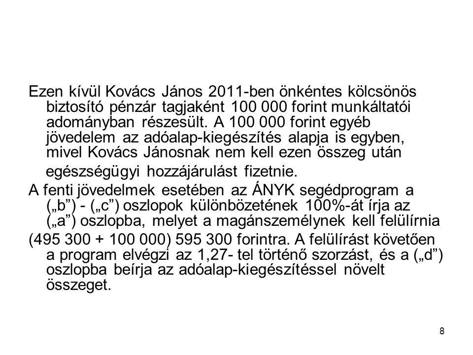 8 Ezen kívül Kovács János 2011-ben önkéntes kölcsönös biztosító pénzár tagjaként 100 000 forint munkáltatói adományban részesült. A 100 000 forint egy